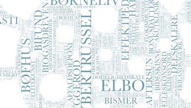 صورة الكورونا تضيف 33 كلمة جديدة لقاموس اللغة الدنماركية